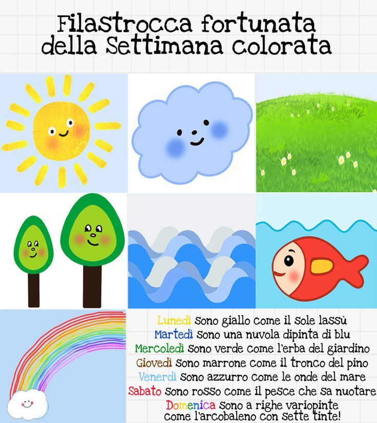 Risultati immagini per attivit la settimana scuola for Cartelloni scuola infanzia