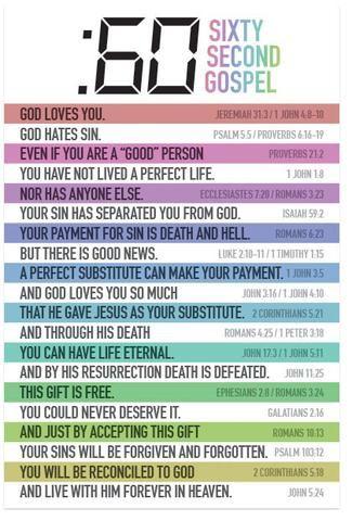 Sixty Second Gospel