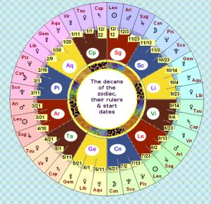 My lucky numbers for virgo picture 3