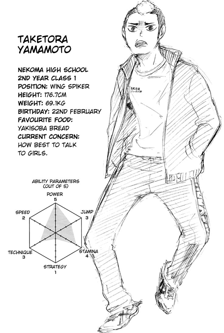 Ha-i-kyuu!! - tsukishimacest: Haikyuu!! Volume 4 → Character...