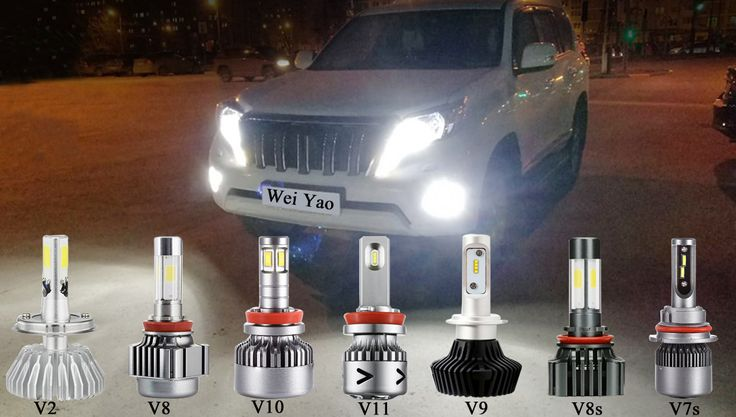 Weiyao Led car headlight factory, push many new designs led car headlight, more details please visit our website or contact me : sales03@chinaled1.com