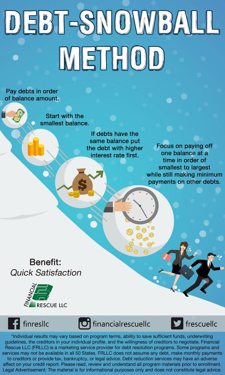 snowball debt plan infographic