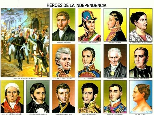 Heros de la independencia de Mexico
