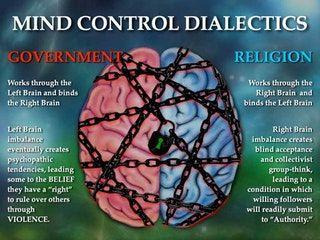 Mind Control Dialectics : CBTS_Stream