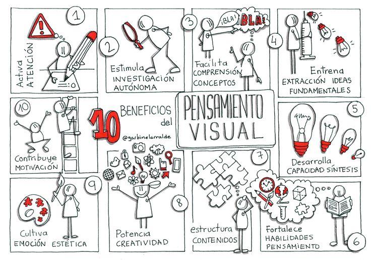 Una experiencia #Dibújamelas en bachillerato - Biblioteca Escolar Digital