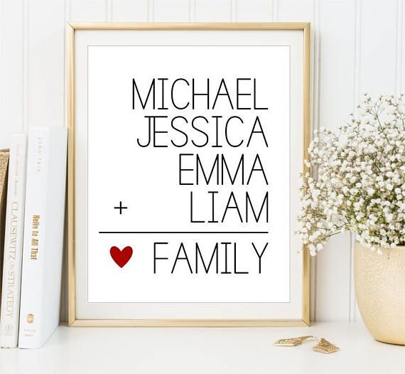 Family Names Printable sign Personalized Customized Family
