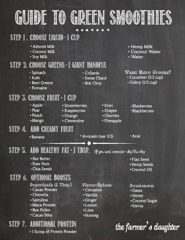My beginners guide to green smoothies.