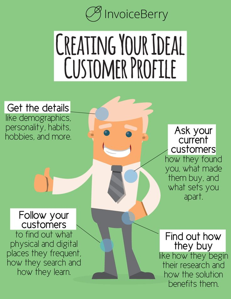 Best 25+ Client profile ideas on Pinterest Z index, Modern - customer profile