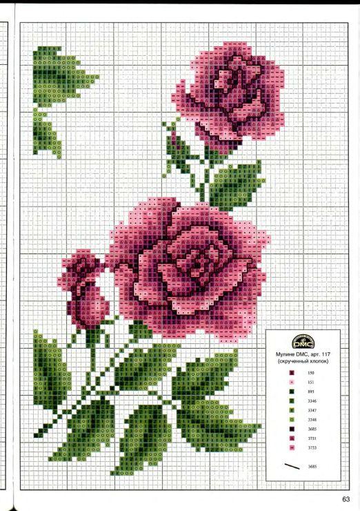 roses PART 2