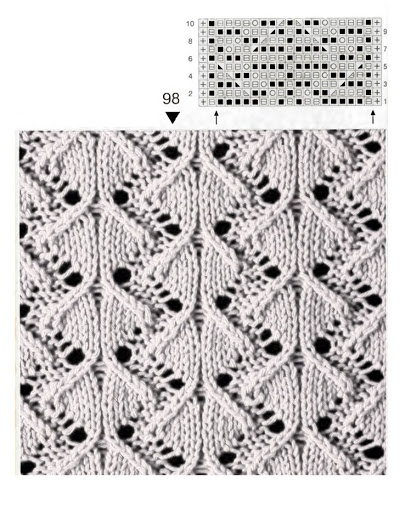 Knitting Lace Design : Best images about russian knitting designs on pinterest
