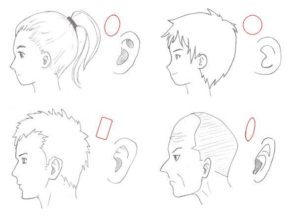 Manga Ear Shapes | Desenhos (tutoriais) | Pinterest