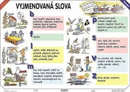 Výsledek obrázku pro slovní druhy