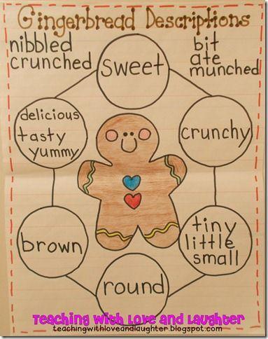 gingerbread anchor chart