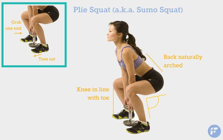 A Complete Beginners Guide on How to Properly Do a Squat