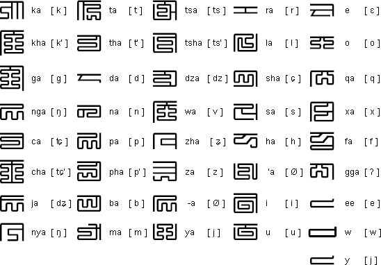 The abandoned Mongolian, Tibetan Phags-pa alphabet (Seal script style). The Seal script was used mainly for official seals, and also for some inscriptions on monuments.