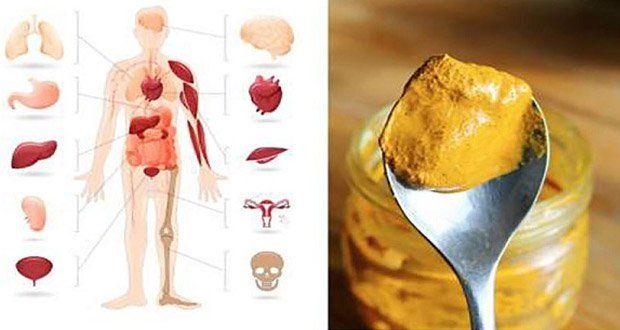 Ajouter quotidiennement une cuillère à café de curcuma à vos repas peut vous aider à combattre plusieurs maladies et à préserver votre capital santé.