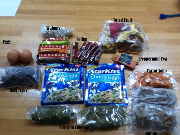 What Food To Pack For Paleo Backpacking