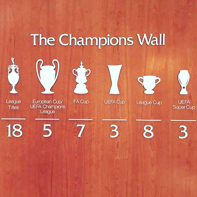 The Champions Wall at Melwood