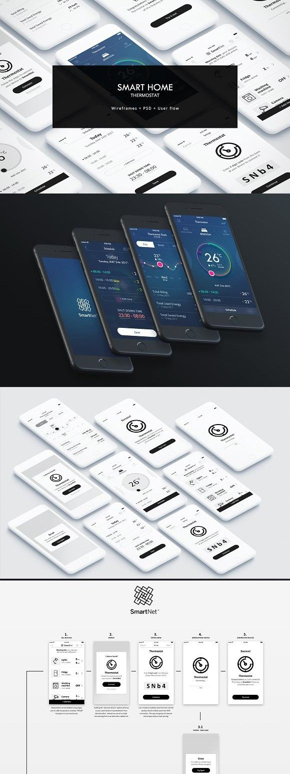 Smart Home mobile app. Website Templates