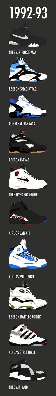 Nike,reebok, adidas, converse, Jordan, Barkley, pump, raid, mutumbo, sneakers