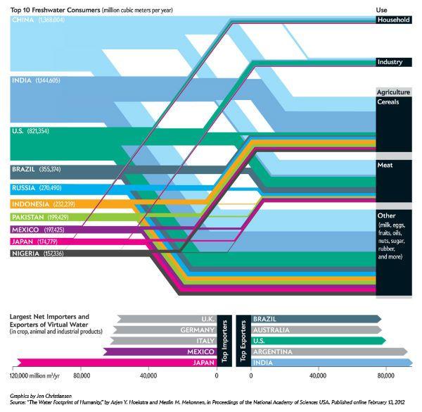 infographics!