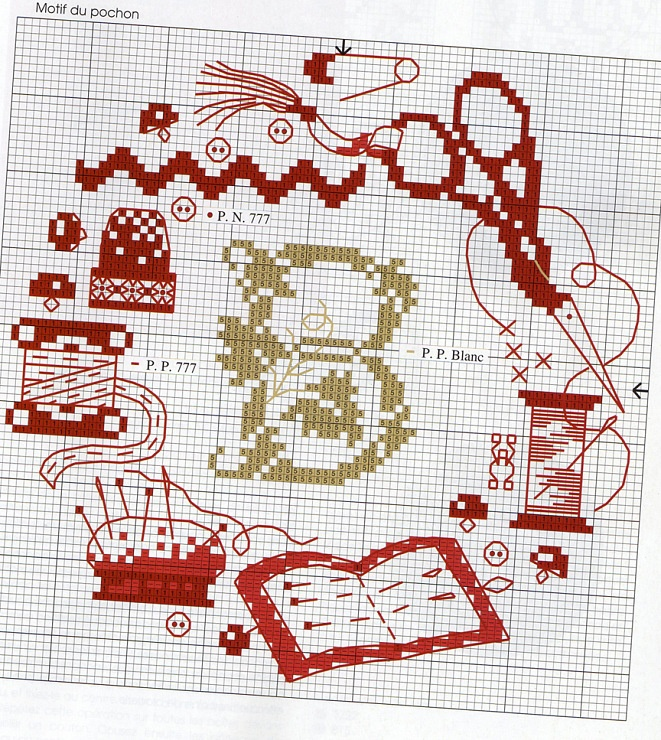 Sewing themed embroidery