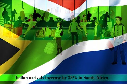 Indian arrivals increase by 28% in South Africa