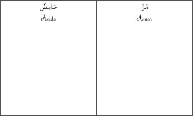Le tri Montessori en arabe... Le sens du gout acide amer
