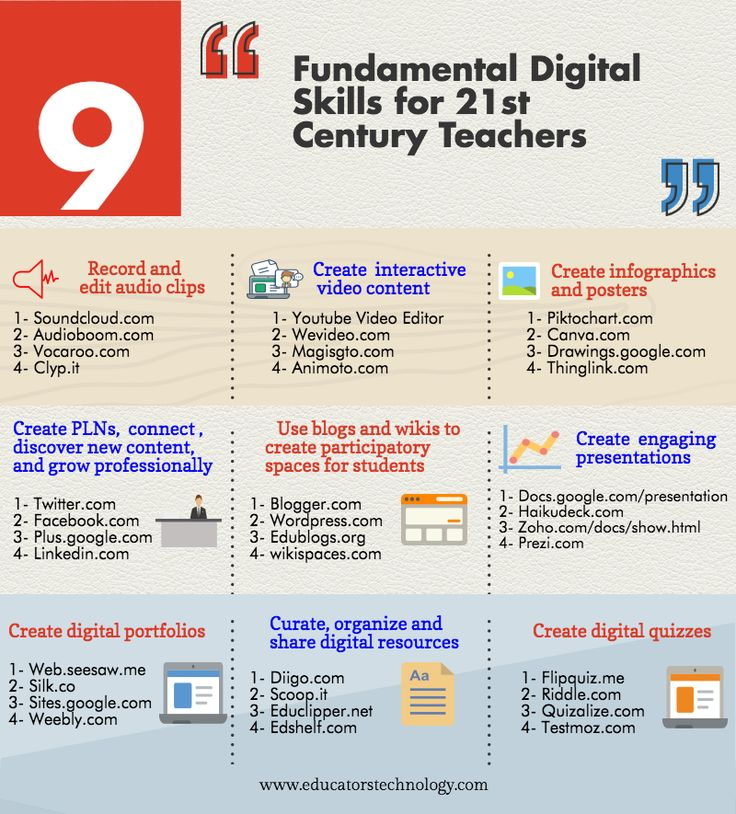 9 Fundamental Digital Skills for 21st Century Teachers ~ Educational Technology and Mobile Learning