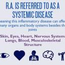 What Is Rheumatoid Arthritis Infographic