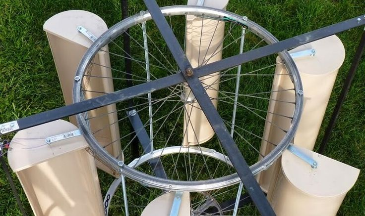 Fabriquer une éolienne domestique