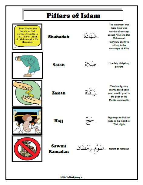 "The ""Pillars of Power"" run through all 7 Habits.   *5 PILLARS poster (TJMuslim)"