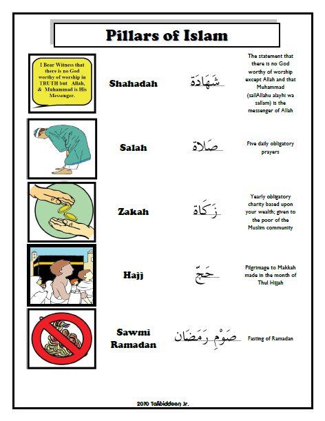 "The ""Pillars of Power"" run through all 7 Habits.   *5 PILLARS poster (TJMuslim)"