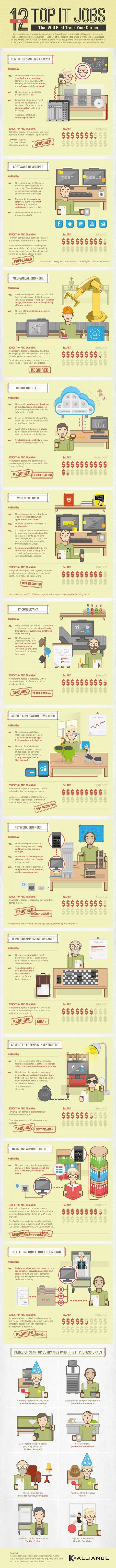 18 best itil foundation images on pinterest management the 12 it jobs that fast track your career infographic on xflitez Gallery