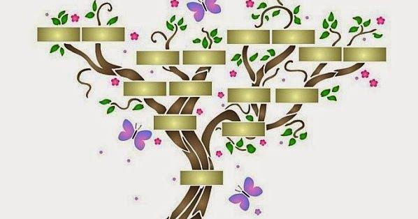 En la Terapia Transgeneracional y el trabajo con el Árbol Genealógico se habla de que existe un Inconsciente Familiar de problemas pe...