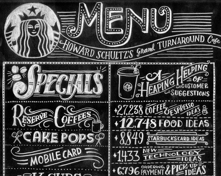 Fast Company - Mary Kate McDevitt • Hand Lettering and Illustration: Web Design, Chalkboards Design, Chalk Letters, Kate Mcdevitt, Graphics Design, Chalkboards Typography, Mary Kate, Typography Art, Design Blog