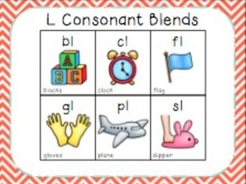 5 letter words starting with pl consonant blends on 16403