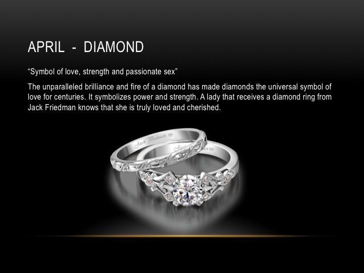April birthstone - diamond jackfriedman.co.za
