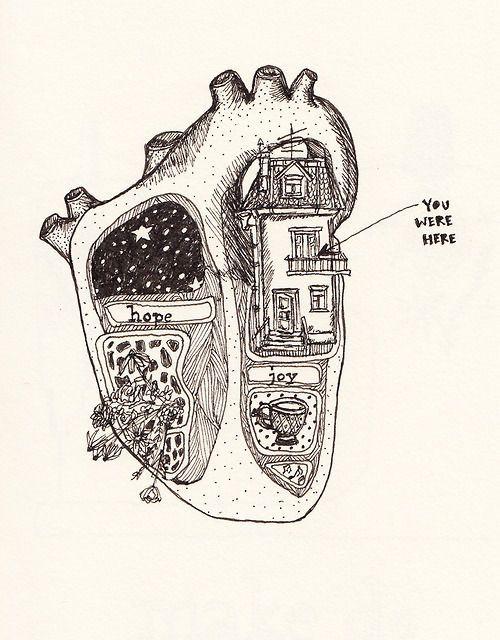 You were here | Observando