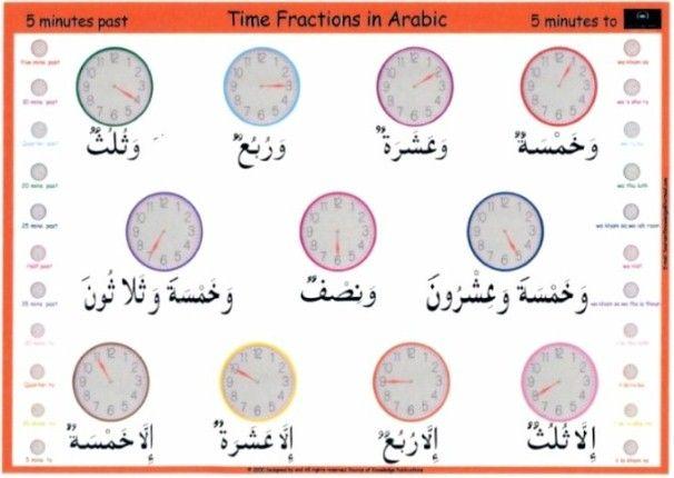 صور لتعليم الساعة بحث Google Fractions