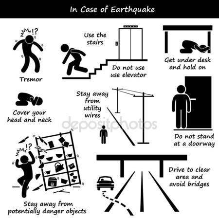 stockphoto8.com Royalty-free stock photos, images, illustrations, vectors - In Case of Earthquake Emergency Plan Stick Figure Pictogram Icons stock images and illustrations