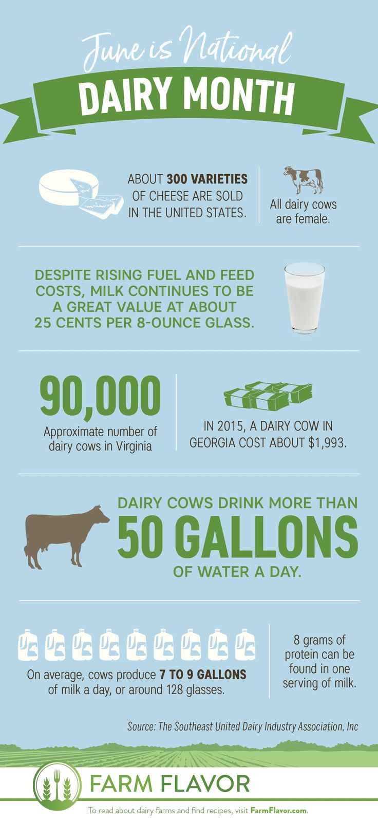 Celebrate National Dairy Month in June with Fun Facts