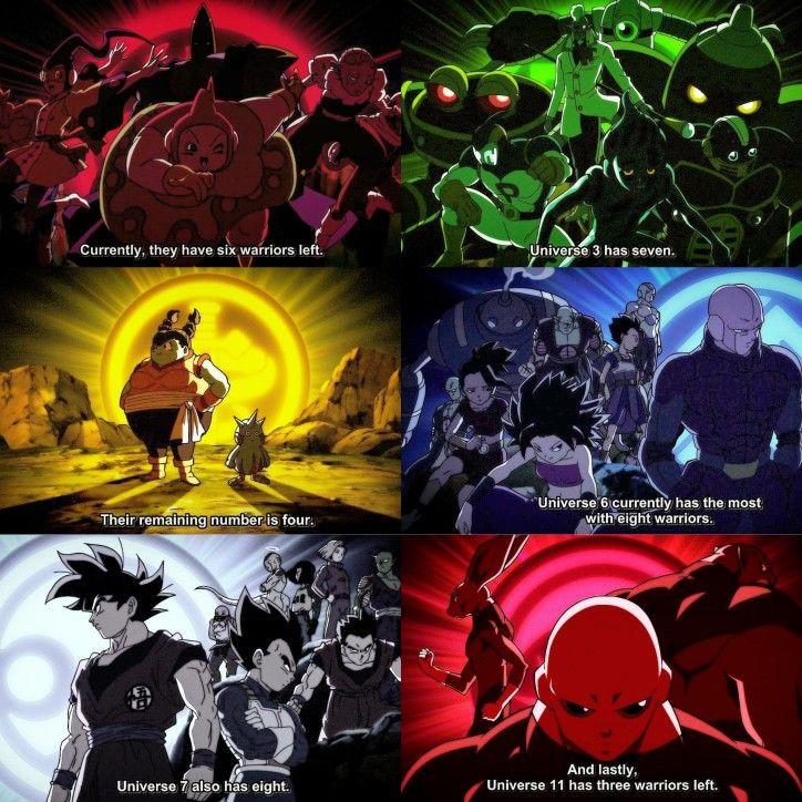 Dragon Ball Manga Tournament Of Power: Dragon Ball Super Tournament Of Power