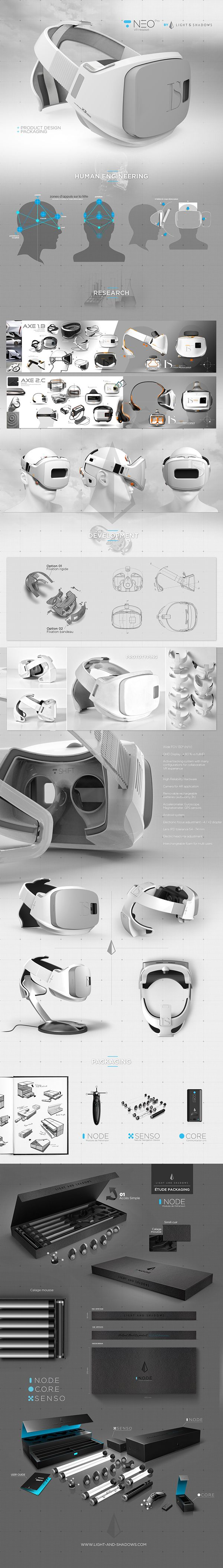 New generation of  Virtual Reality HMD for professionals.VR headset
