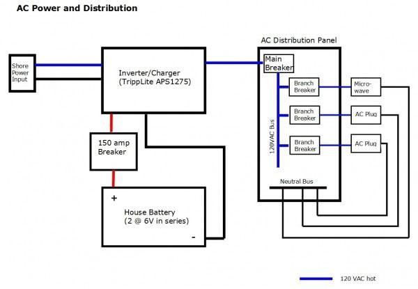 30 amp rv plug wiring diagram  teardrop camper trailer