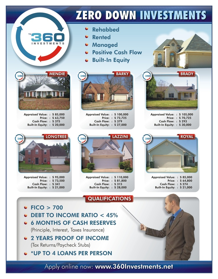Flyer Design for a real estate Company