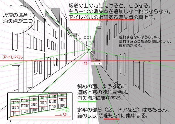 """ThomasRomain ロマン・トマさんはTwitterを使っています: """"坂道の描き方の説明を日本語に訳してみました。プロの方はもう分かっていると思いますが、パースが苦手な素人には参考になるかもしれません。よろしくお願いします。 http://t.co/qyiZKUZHa4"""""""