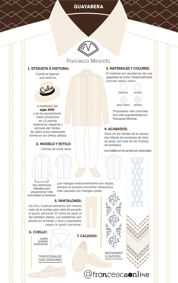 Francesca Miranda, presenta: La Guayabera #infographic #guayabera #menswear