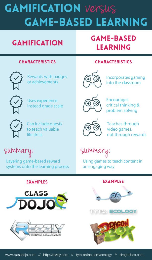 Gamification Vs Game Based Learning Game Based Learning Learning Technology Gamification