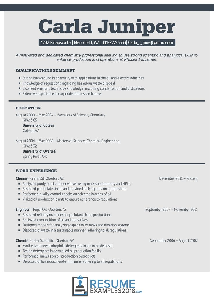 2018 Examples Resume format, New resume format